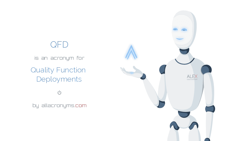 QFD is  an  acronym  for Quality Function Deployments