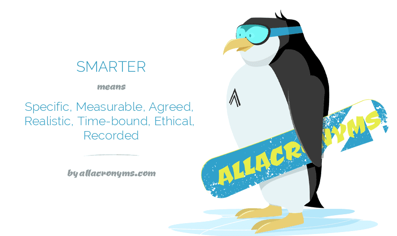 SMARTER means Specific, Measurable, Agreed, Realistic, Time-bound, Ethical, Recorded