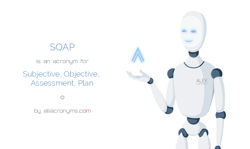 SOAP is  an  acronym  for Subjective, Objective, Assessment, Plan